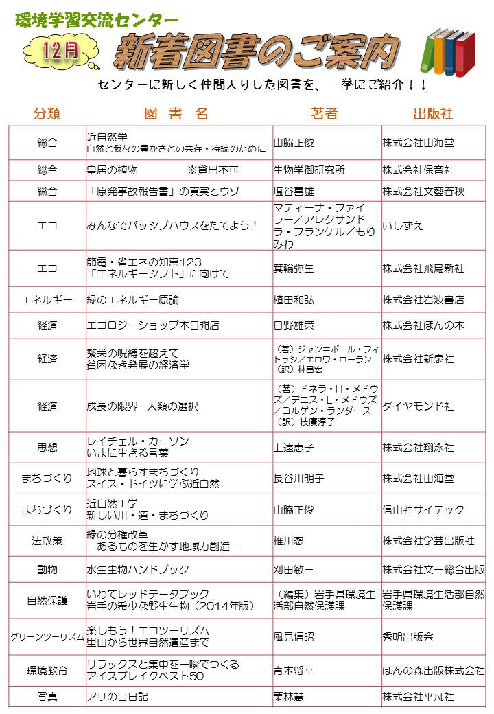 http://blog.iwate-eco.jp/2014/12/12/2014.12_1.jpg