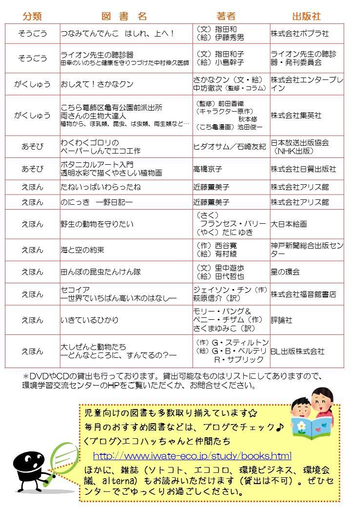 http://blog.iwate-eco.jp/2014/12/12/2014.12_2.jpg