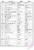 tosho-list②0324mini.jpg